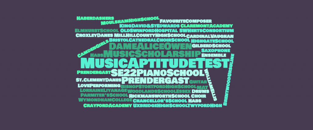 What is the Music Aptitude Test?